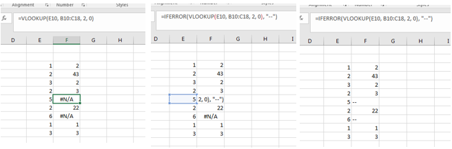 Excel formula for adwords