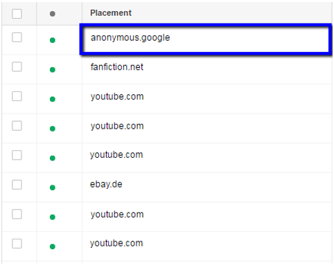 anonymous.google.com in list of placements