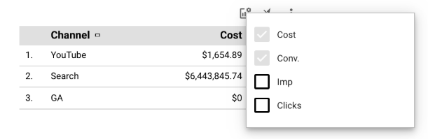How to add optional metrics