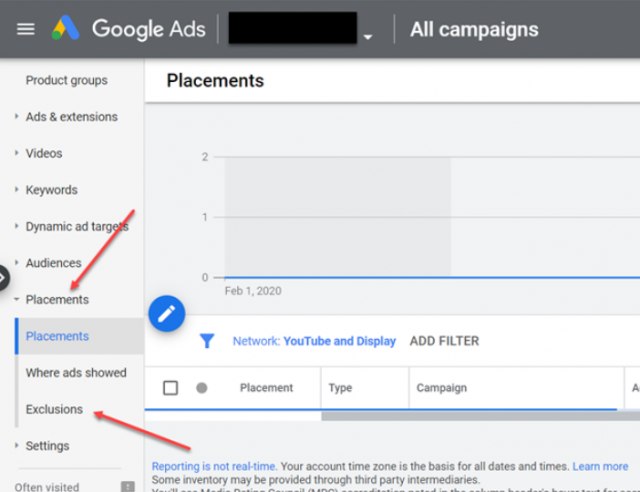 Google Analytics placements
