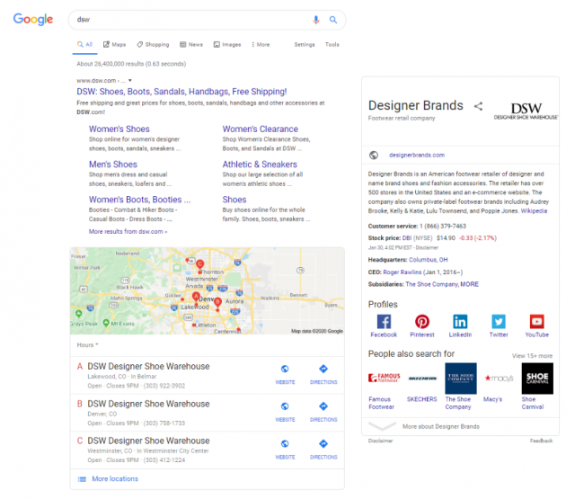 Search Engine Results Page for Branded Term