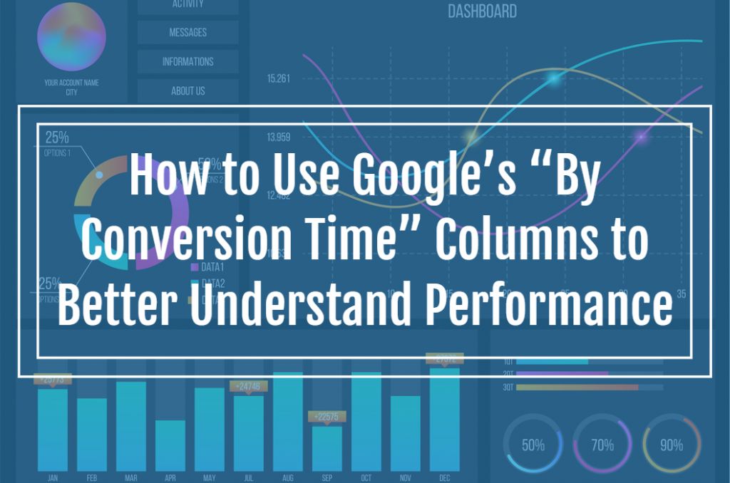 """How to Use Google's """"By Conversion Time"""" Columns to Better Understand Performance"""