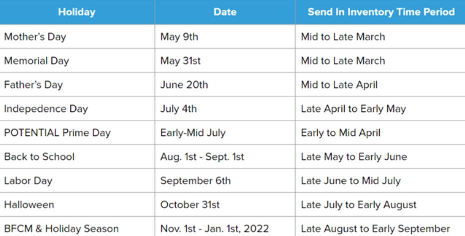 2021 holiday promotion calendar