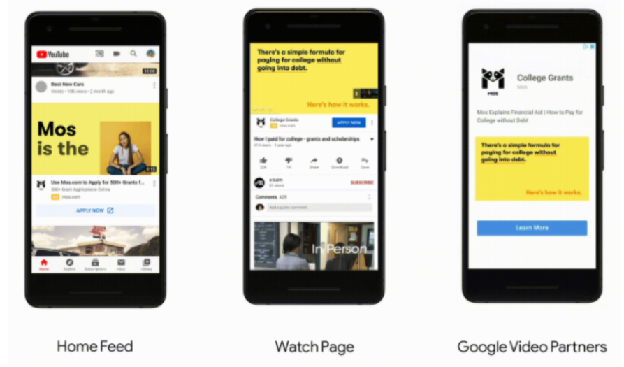 Examples of responsive video ads throughout google territories