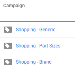 Example of Shopping Campaign Structure