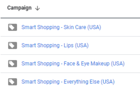 Example of splitting campaigns into product groups for better control