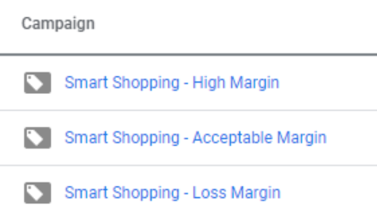 Example of campaigns segmented by product margin