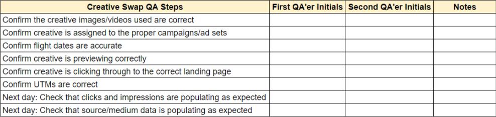 Example of a QA checklist